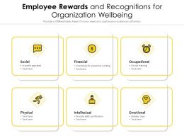 Employee Rewards And Recognitions For Organization Wellbeing