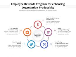 Employee Rewards Program For Enhancing Organization Productivity