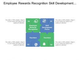 Employee Rewards Recognition Skill Development Focus Systems Perspective
