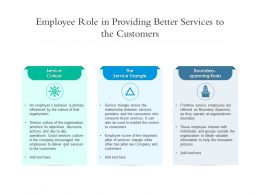 Employee Role In Providing Better Services To The Customers