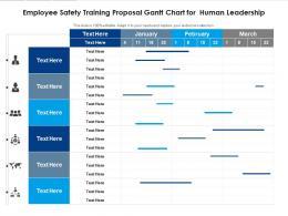 Employee Safety Training Proposal Gantt Chart For Human Leadership