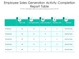 Employee Sales Generation Activity Completion Report Table