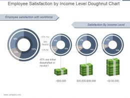 Employee Satisfaction By Income Level Doughnut Chart Ppt Slide