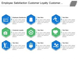 Employee Satisfaction Customer Loyalty Customer Satisfaction Profit Growth