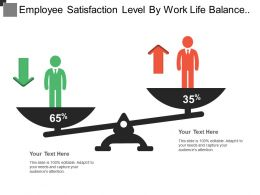 Employee Satisfaction Level By Work Life Balance Activities