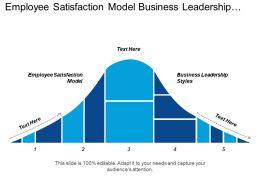 Employee Satisfaction Model Business Leadership Styles Career Resume Cpb