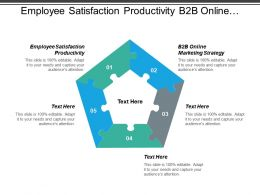 Employee Satisfaction Productivity B2b Online Marketing Strategy Knowledge Management Cpb