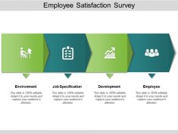 Employee Satisfaction Survey PowerPoint Ideas