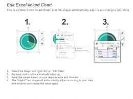 employee_satisfaction_survey_results_pie_chart_powerpoint_presentation_examples_Slide03