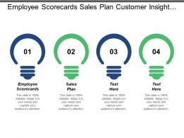 Employee Scorecards Sales Plan Customer Insight Strategy Channels Management Cpb