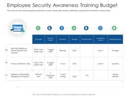 Employee Security Awareness Training Budget Cyber Security Phishing Awareness Training Ppt Rules