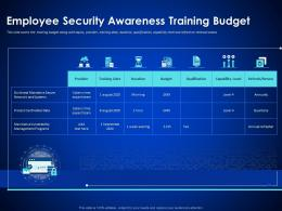 Employee Security Awareness Training Budget Enterprise Cyber Security Ppt Information
