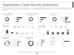 Employee Security Awareness Training Program Organization Cyber Security Dashboard Ppt Layout