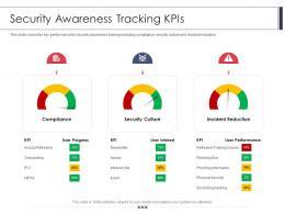 Employee Security Awareness Training Program Security Awareness Tracking Kpis Ppt Icon
