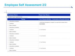 Employee Self Assessment Core Responsibilities Ppt Powerpoint Presentation Professional