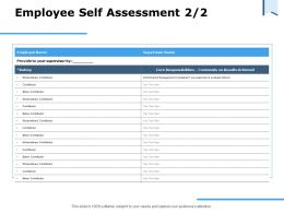 Employee Self Assessment Ppt Powerpoint Presentation Styles Outfit