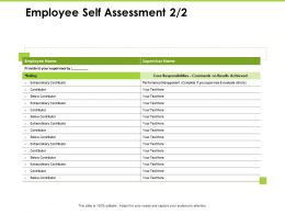 Employee Self Assessment Results Achieved Ppt Powerpoint Presentation Icon Inspiration