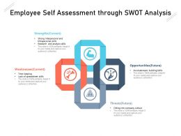 Employee Self Assessment Through Swot Analysis