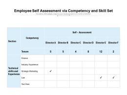 Employee Self Assessment Via Competency And Skill Set