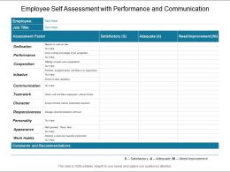 Employee Self Assessment With Performance And Communication