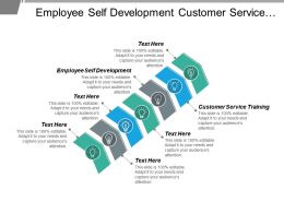 Employee Self Development Customer Service Training Customer Service Skills Cpb