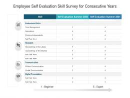 Employee Self Evaluation Skill Survey For Consecutive Years