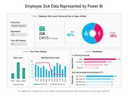 Employee Sick Data Represented By Power Bi