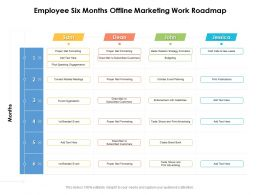 Employee Six Months Offline Marketing Work Roadmap