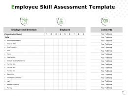 Employee Skill Assessment Knowledge Of Community Marketing Ppt Powerpoint Presentation Gallery