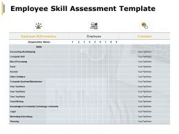 Employee Skill Assessment Marketing Advertising Ppt Powerpoint Presentation