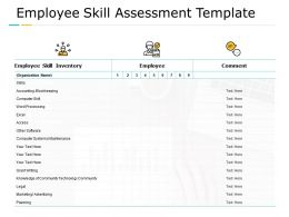 Employee Skill Assessment Template Knowledge Of Community Technology Community Ppt Powerpoint Presentation