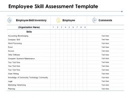 Employee Skill Assessment Template Technology Community Ppt Powerpoint Presentation Model Samples