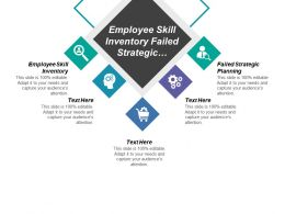 Employee Skill Inventory Failed Strategic Planning People Organizations Management Cpb
