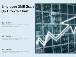 Employee Skill Scale Up Growth Chart