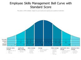 Employee Skills Management Bell Curve With Standard Score
