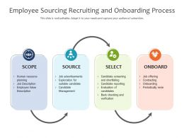 Employee Sourcing Recruiting And Onboarding Process