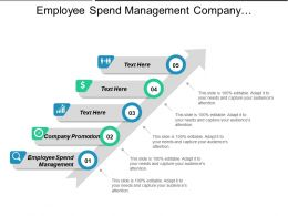Employee Spend Management Company Promotion Training Advertising Effective Communication Cpb