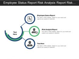 Employee Status Report Risk Analysis Report Risk Management Cpb