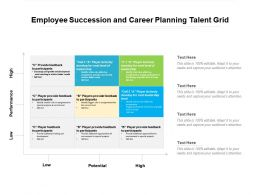 Employee Succession And Career Planning Talent Grid