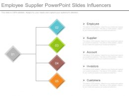 Employee Supplier Powerpoint Slides Influencers