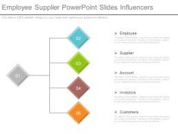Employee Supplier Powerpoint Slides Influencers