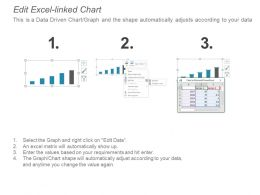 employee_survey_blue_oceans_differentiating_liabilities_buying_strategy_cpb_Slide04