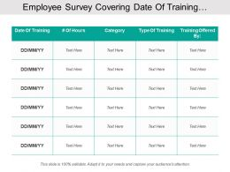 Employee Survey Covering Date Of Training Category Offered