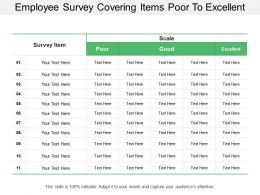 Employee Survey Covering Items Poor To Excellent Scale