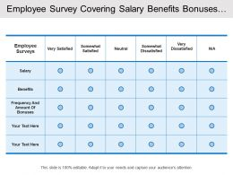 Employee Survey Covering Salary Benefits Bonuses Satisfied Or Dissatisfied
