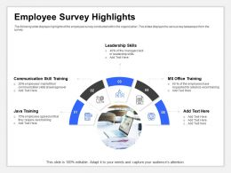 Employee Survey Highlights Average Level Ppt Powerpoint Presentation Tips