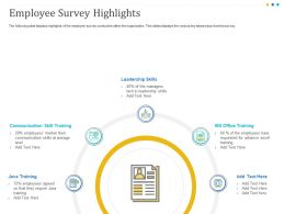Employee Survey Highlights Leadership Ppt Powerpoint Presentation Inspiration