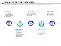 Employee Survey Highlights Leadership Skills Ppt Powerpoint Presentation Styles