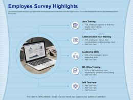 Employee Survey Highlights Ms Office Ppt Powerpoint Presentation Professional Slideshow