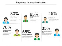 Employee Survey Motivation Powerpoint Slide Show